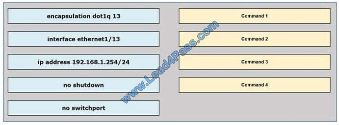 lead4pass 200-150 exam question q3