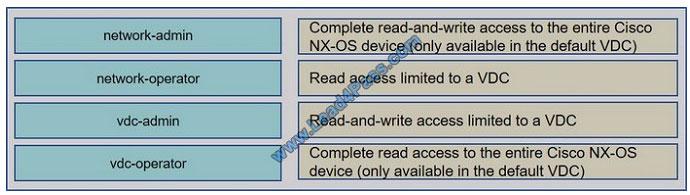 lead4pass 200-150 exam question q4