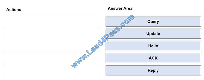 lead4pass 400-101 exam question q9-1