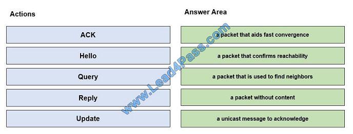 lead4pass 400-101 exam question q9