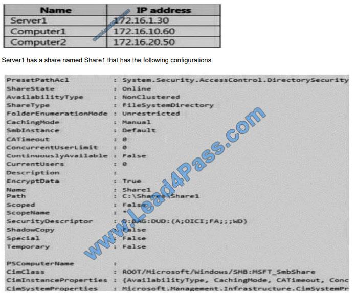 examscode 70-744 q11