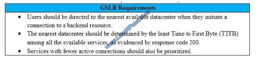 lead4pass 1y0-440 exam questions q5